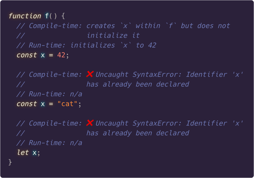Re-declarations with const throw early errors