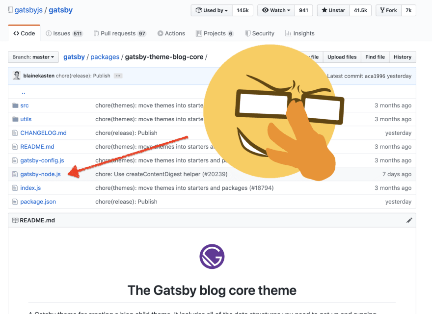 "Screenshot of Gatsby's Github repository nested under the ""packages/gatsby-theme-blog-core"" directory with a question mark and arrow pointing to a ""gatsby-node.js"" file"