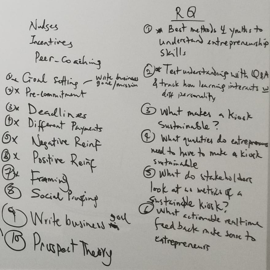 A screenshot I pulled from my Google Keep showing what I wrote while brainstorming on techniques from Behavioral Psychology for entrepreneurs to reduce their procrastination tendencies.