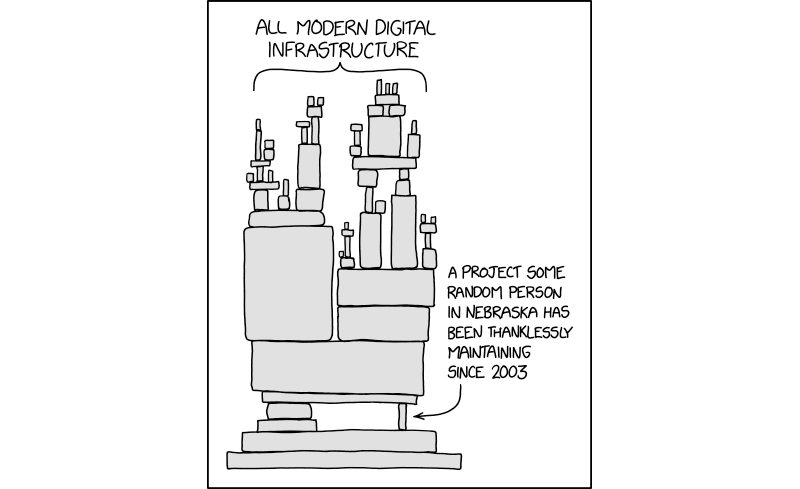 XKCD comic depicting dependency fragility. Credit XKCD.com