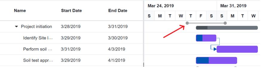Manual Scheduling in Blazor Gantt Chart