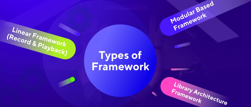 Types of Automation Test Framework