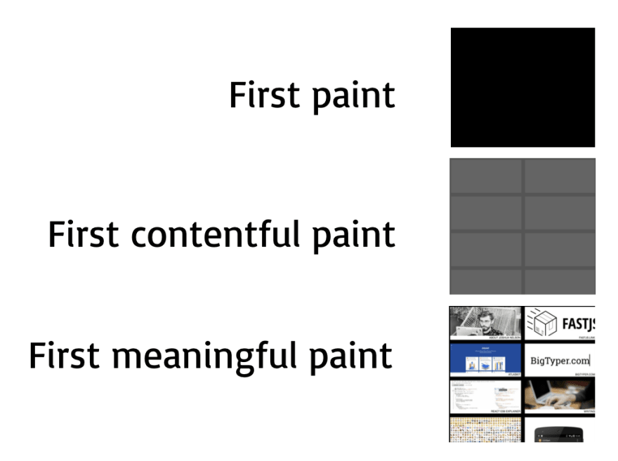Paint timing