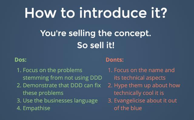 Slide on selling