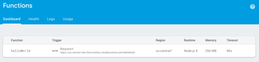 My Google Cloud Functions in the Firebase Console