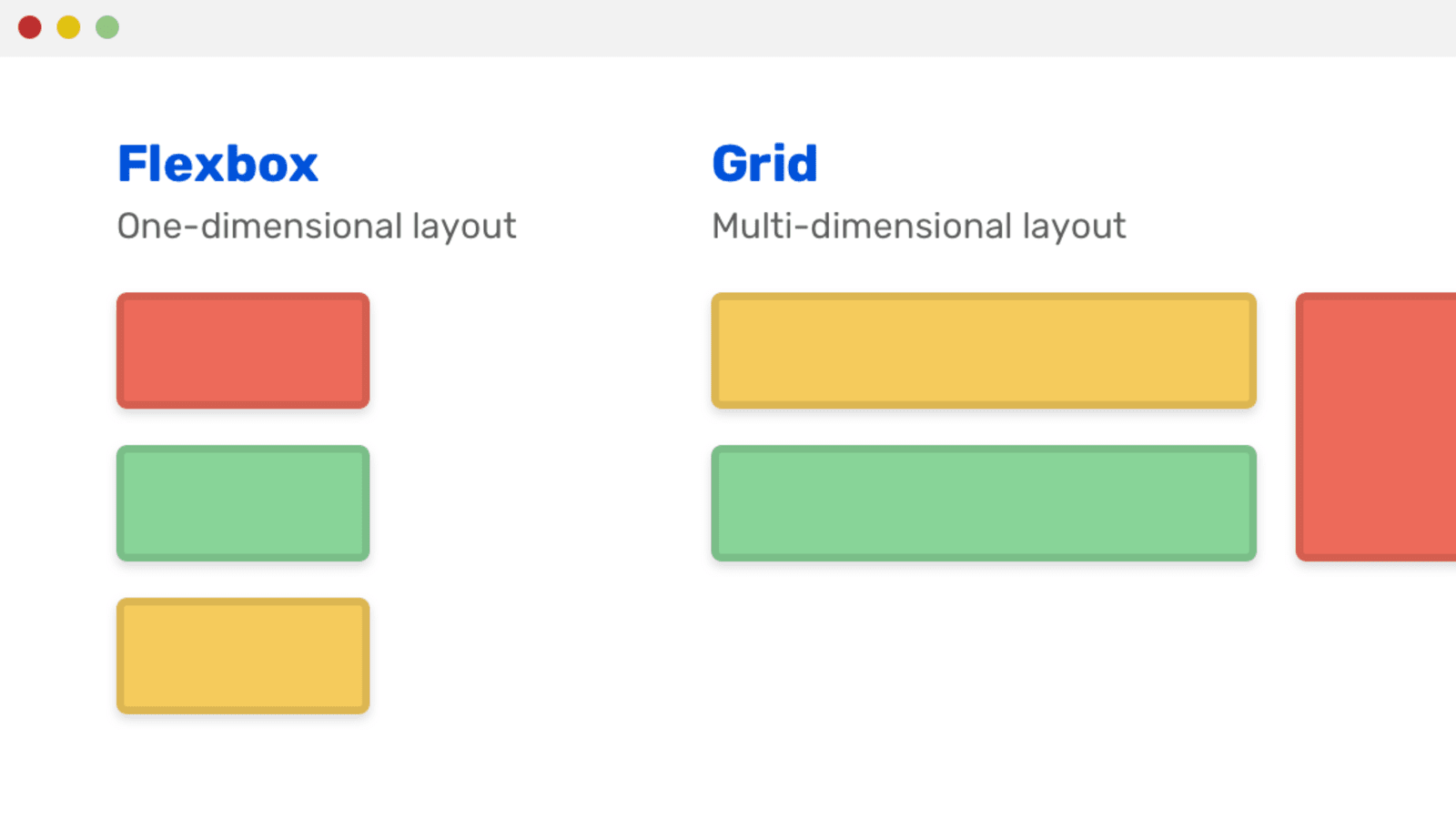Flexbox Vs Css Grid Which One Do You Prefer Dev