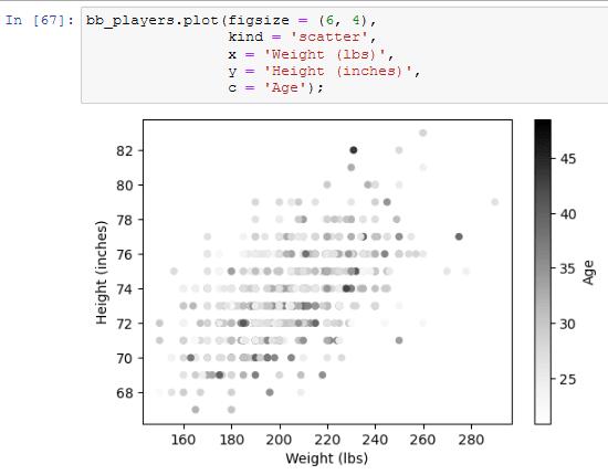 matplotlib plot using the default style