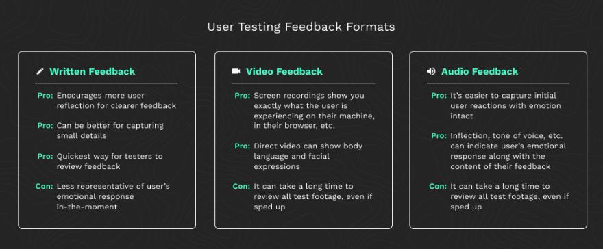 User testing feedback formats