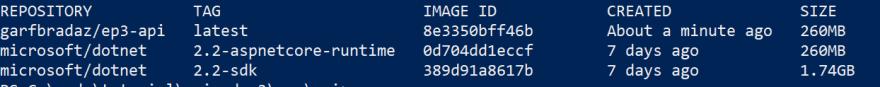 dotnet-net-images