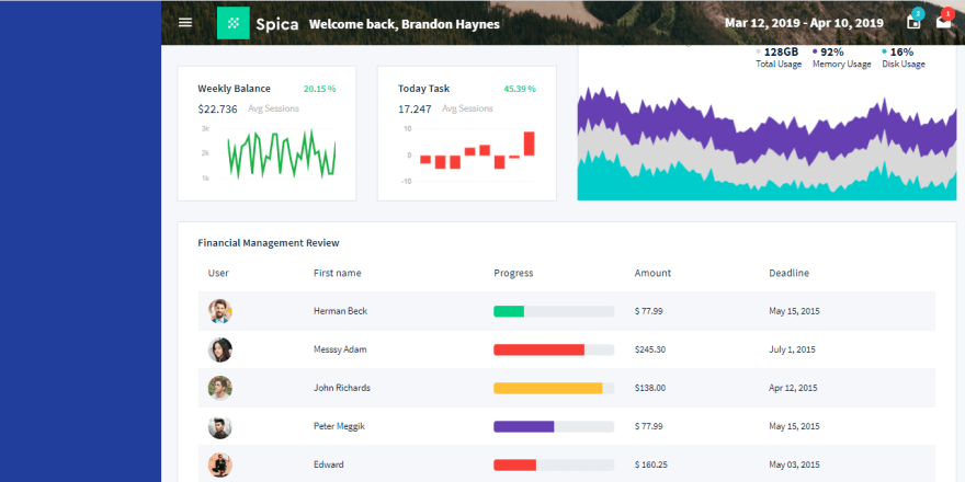 Spica Admin Dashboard - Free admin panel coded by UrbanUI