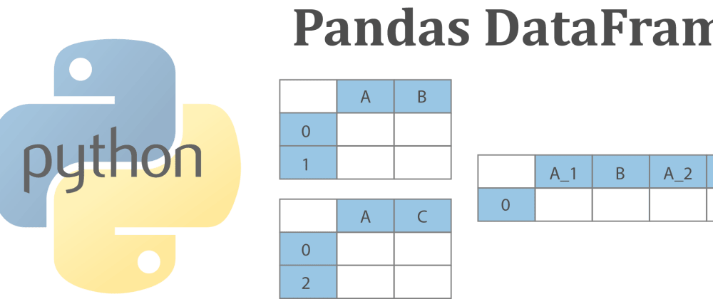 Cover image for Iterate over rows in Pandas