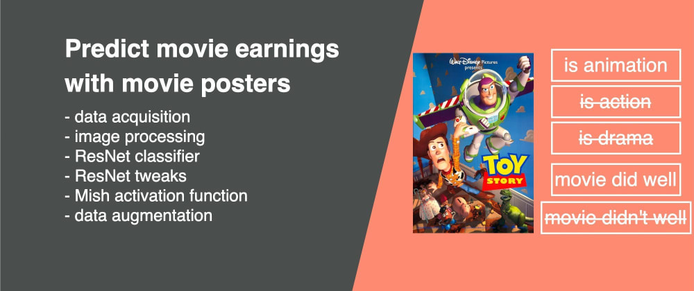 Cover image for Predict Movie Earnings With Posters