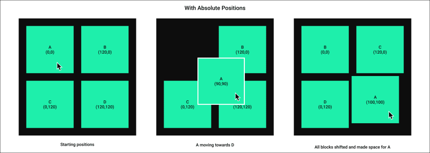 With position absolute