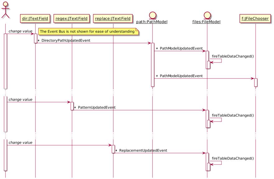 Renamer application sequence diagram