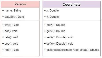 **Classe Person e Coordinate**