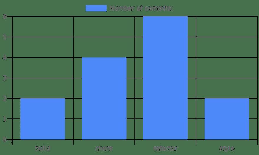 Statistics can't lie