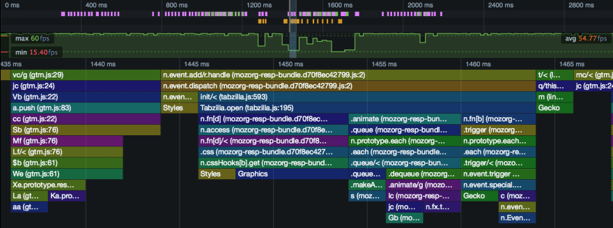 A flame chart from Firefox DevTools