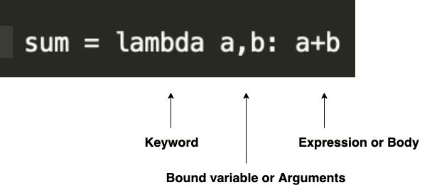 lambda-expression.png