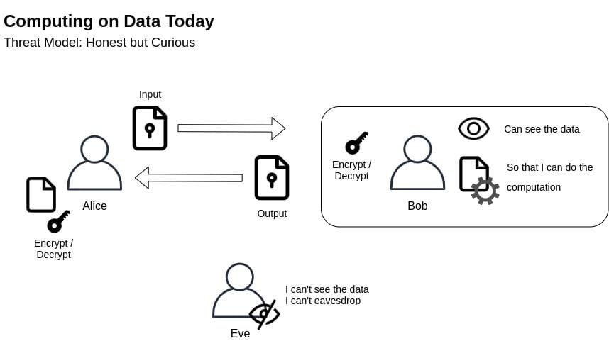todays-threat-model.jpg