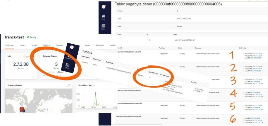 Yugabyte Portal showing 6 leader tablets