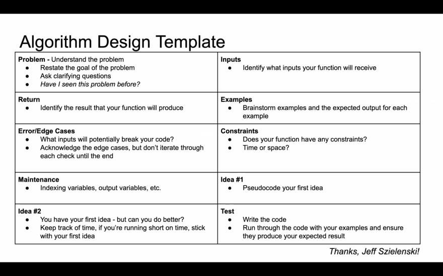 Algo design template