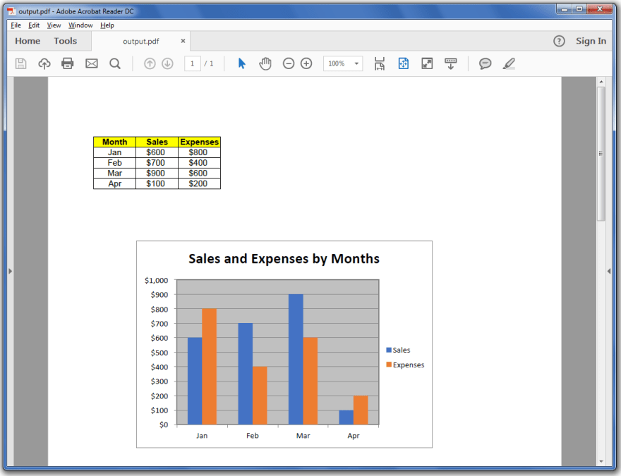 Generate Microsoft Excel Cell Data with Formatting and Save