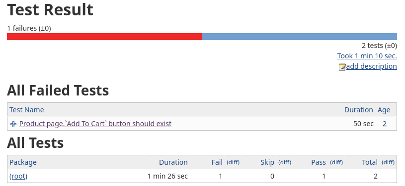 Test results view