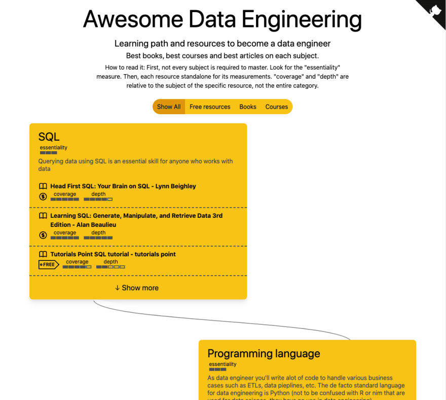 Awesome data engineering screenshot