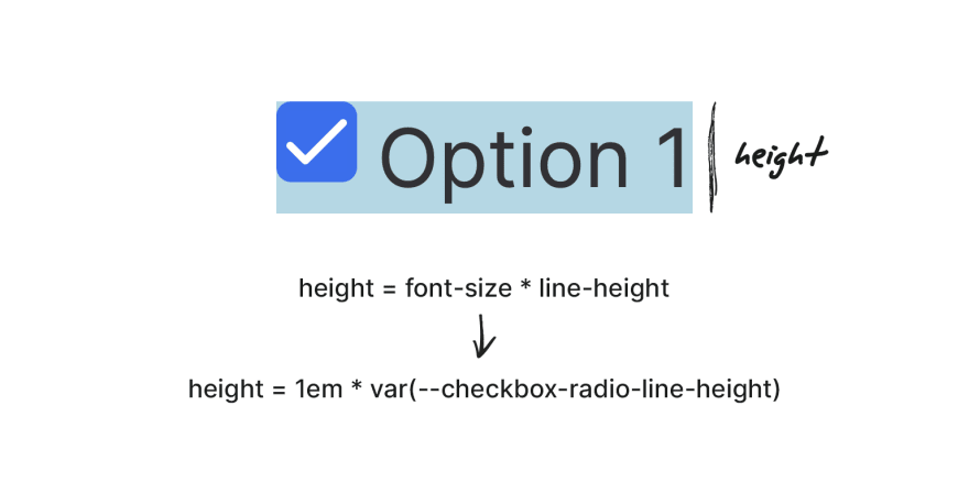 label height = font-size x line-height