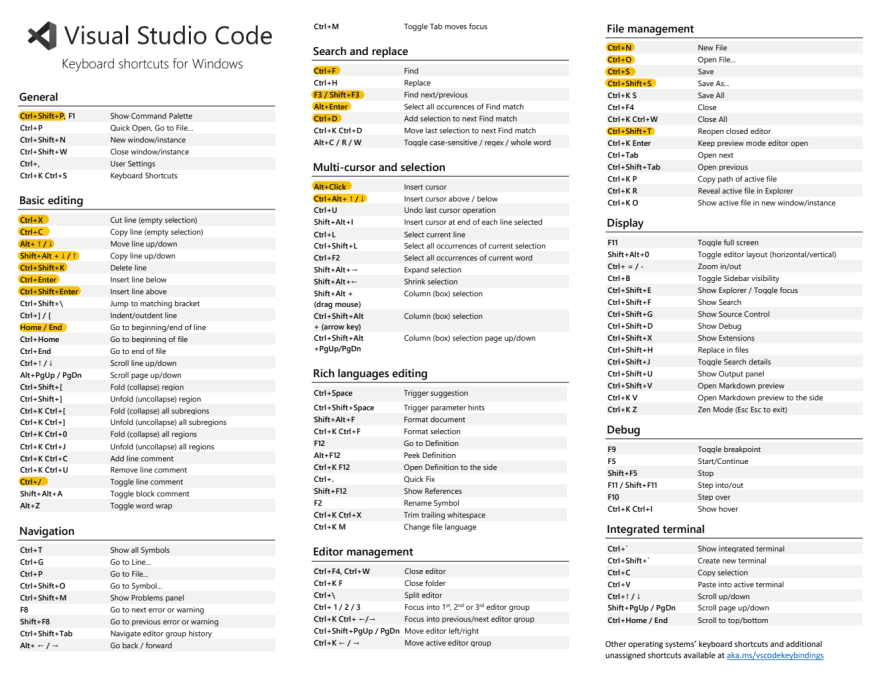 Frequently used shortcuts by devmount in VS Code