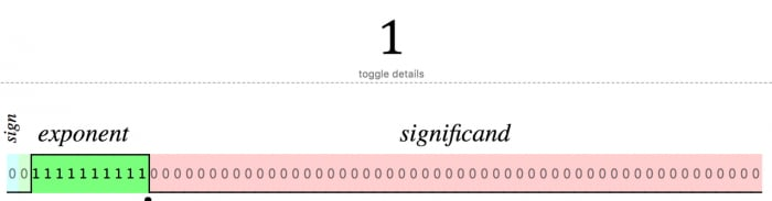 1's floating point representation