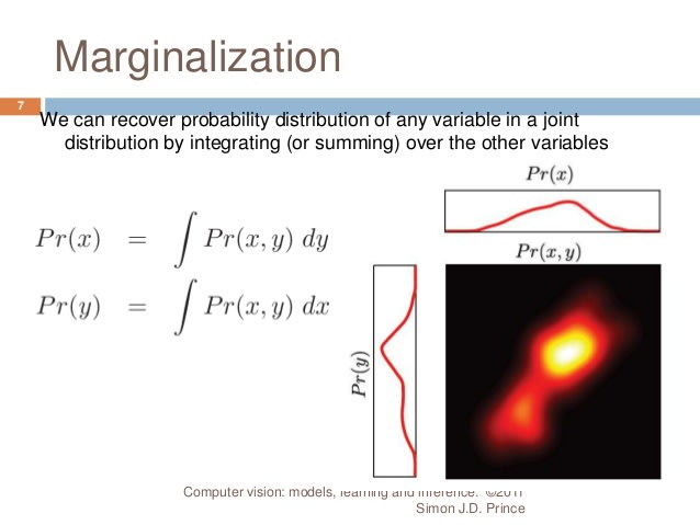 https://image.slidesharecdn.com/02introtoprobabilitylukas-121203104049-phpapp02/95/introduction-to-probability-7-638.jpg?cb=1354531567