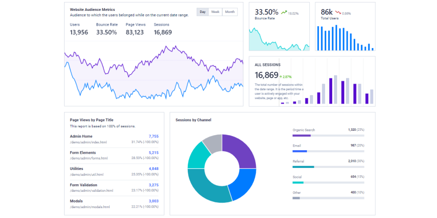 React Dashboard Azia - Open-Source React dashboard provided by BootstrapDash.