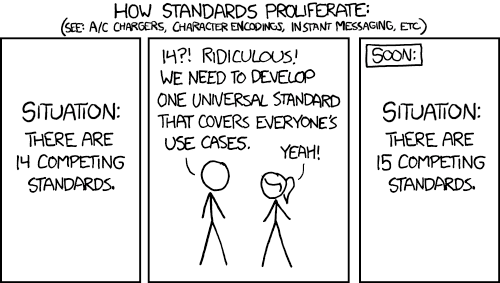 XKCD: How Standards Proliferate