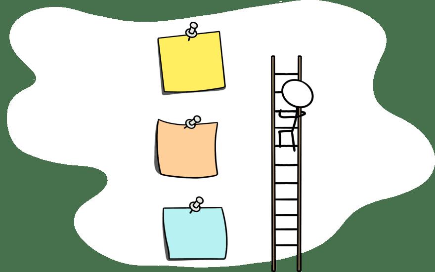 A cartoon of a stick figure climbing a ladder to reach a post-it note