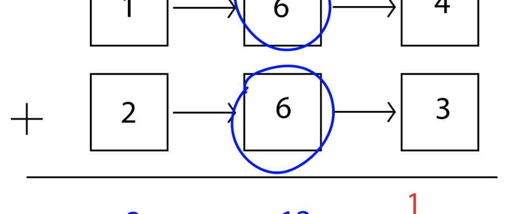 Cover image for Add Two Numbers Problems: How to Sum Two Linked Lists