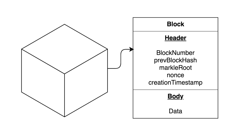 Explaining blockchain basics