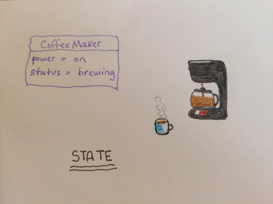 """A coffee maker's state can be described as """"brewing"""" and/or """"on"""""""