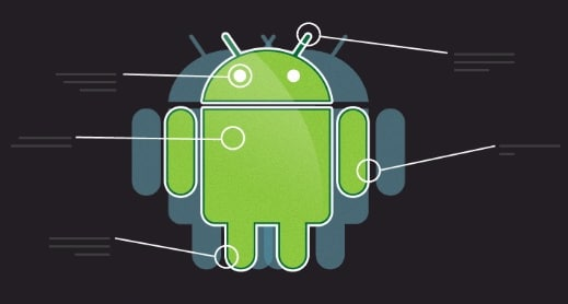 android-components