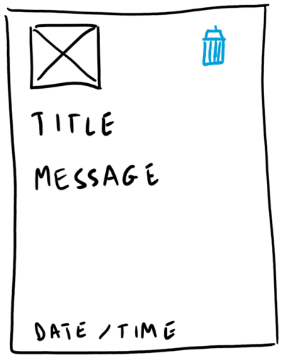 Detail page for a notification