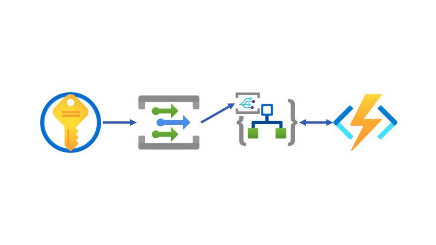 Overall E2E Process Architecture