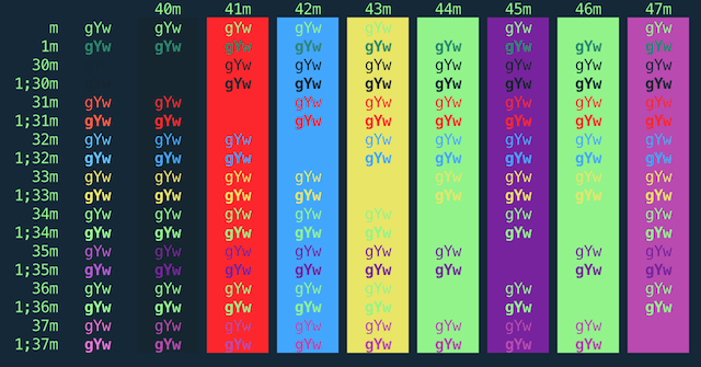 an image showing many color schemes