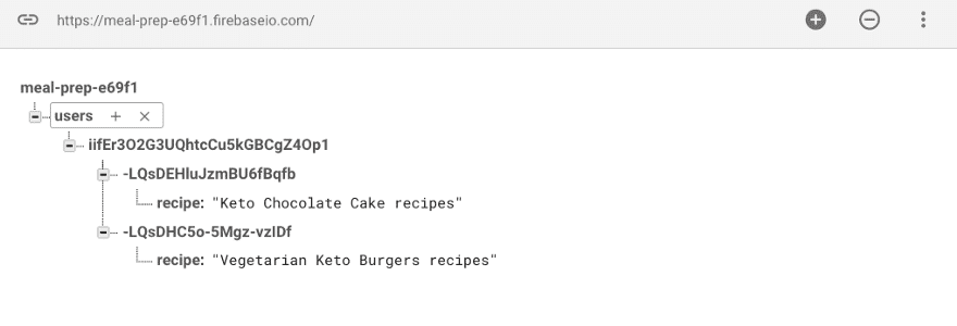 Recipes added to the database