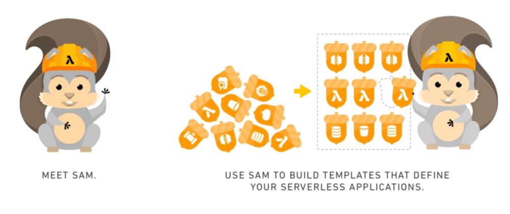 Cover image for SAM: Serverless Application Model (CloudResumeChallenge)