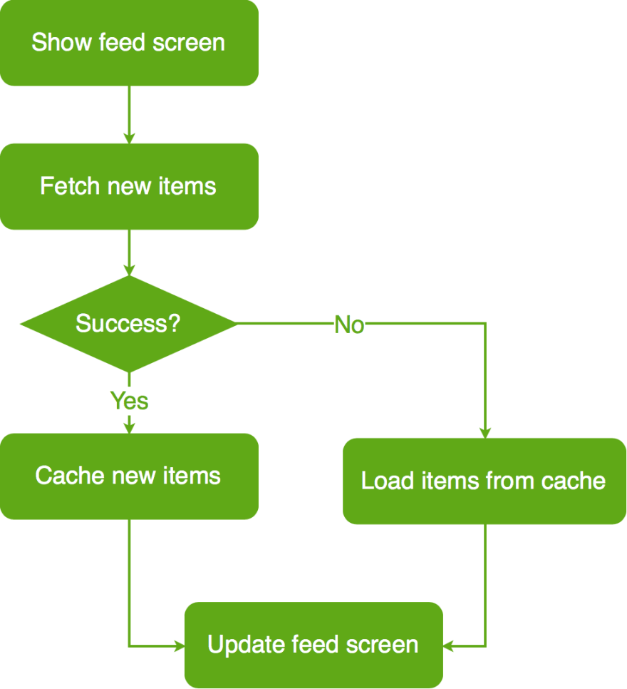 flowchart_colored.png