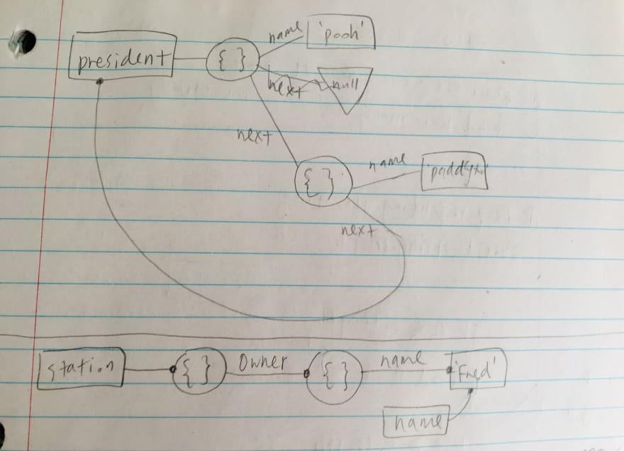 mental-model-mynote1