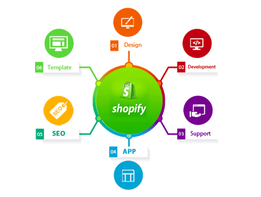 Shopify development services for a Startup Company