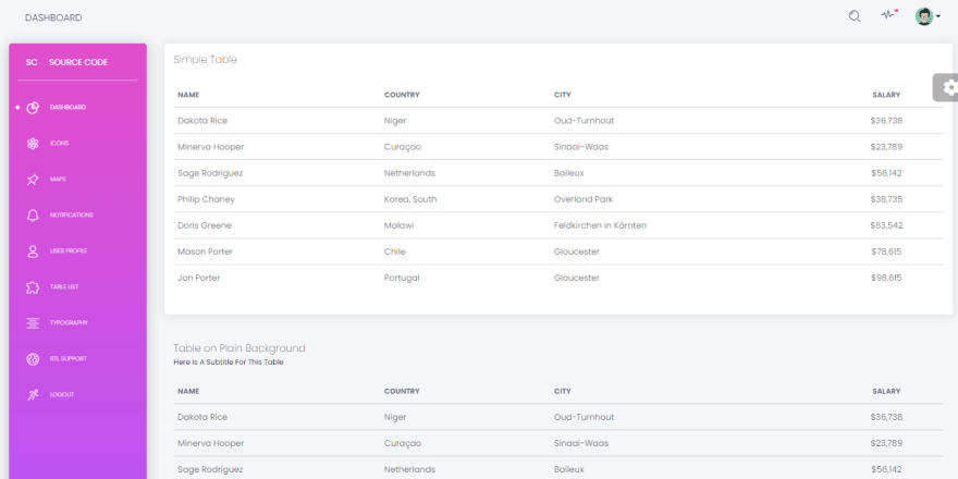 Jinja Template - Black design, UI tables.