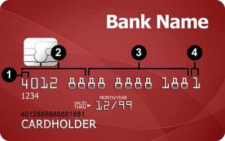 Credit Card Number Grouping