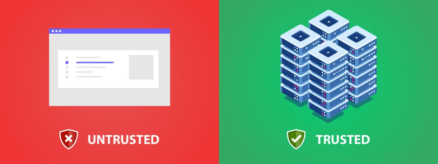Frontend untrusted vs backend trusted